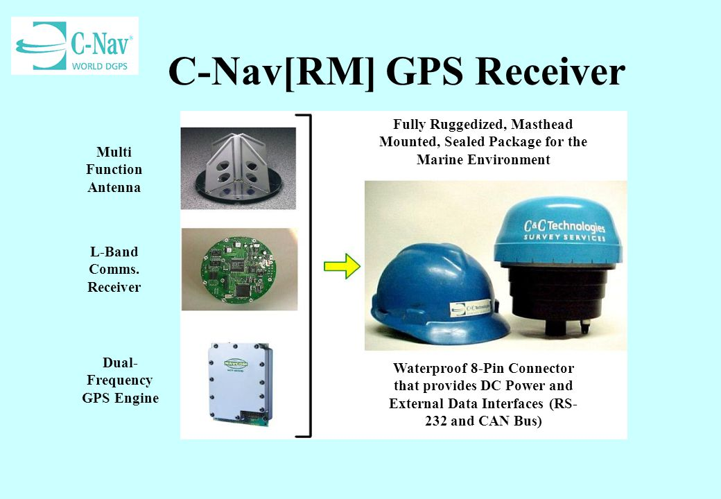 C-Nav[RM] GPS Receiver